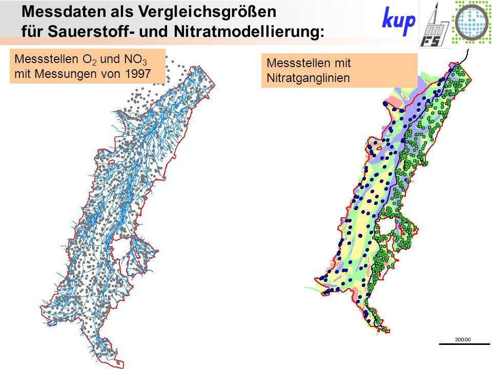 Untersuchungsgebiet: Messdaten als Vergleichsgrößen für Sauerstoff- und Nitratmodellierung: Messstellen O 2 und NO 3 mit Messungen von 1997 Messstellen mit Nitratganglinien