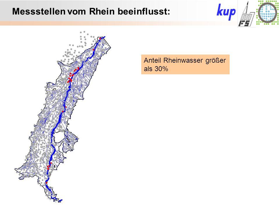 Untersuchungsgebiet: Messstellen vom Rhein beeinflusst: Anteil Rheinwasser größer als 30%