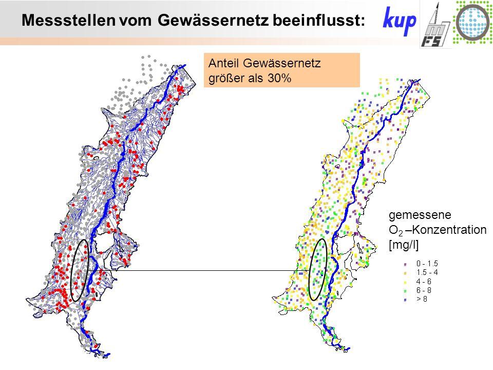 Untersuchungsgebiet: Messstellen vom Gewässernetz beeinflusst: Anteil Gewässernetz größer als 30% gemessene O 2 –Konzentration [mg/l]