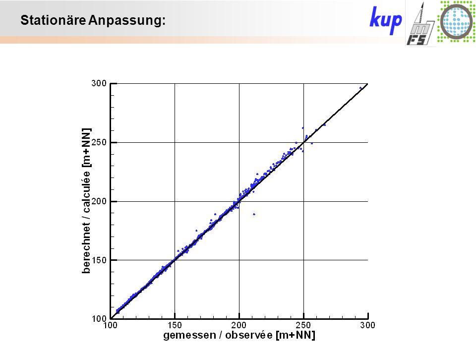Untersuchungsgebiet: Simulation langjähriger Nitrattransport: Eintrag 2000 Nitratfracht:Nitratzuflusskonzentration: NO3 [kg/ha]