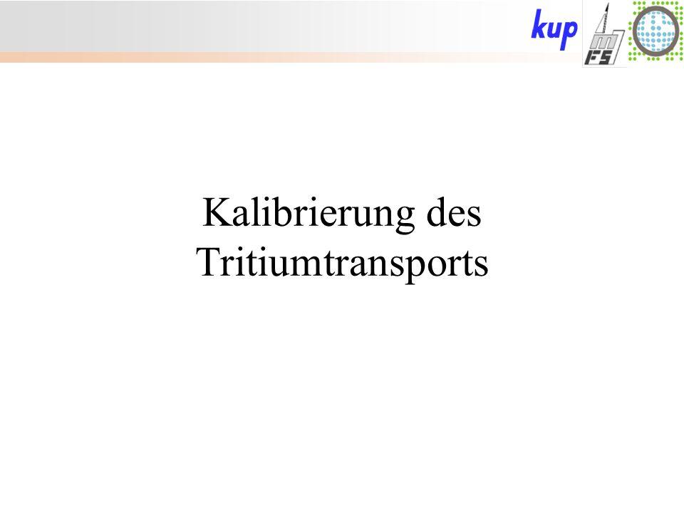 Kalibrierung des Tritiumtransports