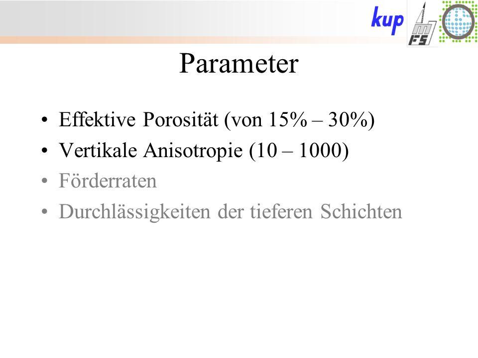 Parameter Effektive Porosität (von 15% – 30%) Vertikale Anisotropie (10 – 1000) Förderraten Durchlässigkeiten der tieferen Schichten