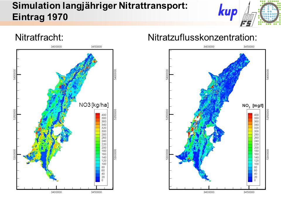 Untersuchungsgebiet: Simulation langjähriger Nitrattransport: Eintrag 1970 Nitratfracht:Nitratzuflusskonzentration: NO3 [kg/ha]