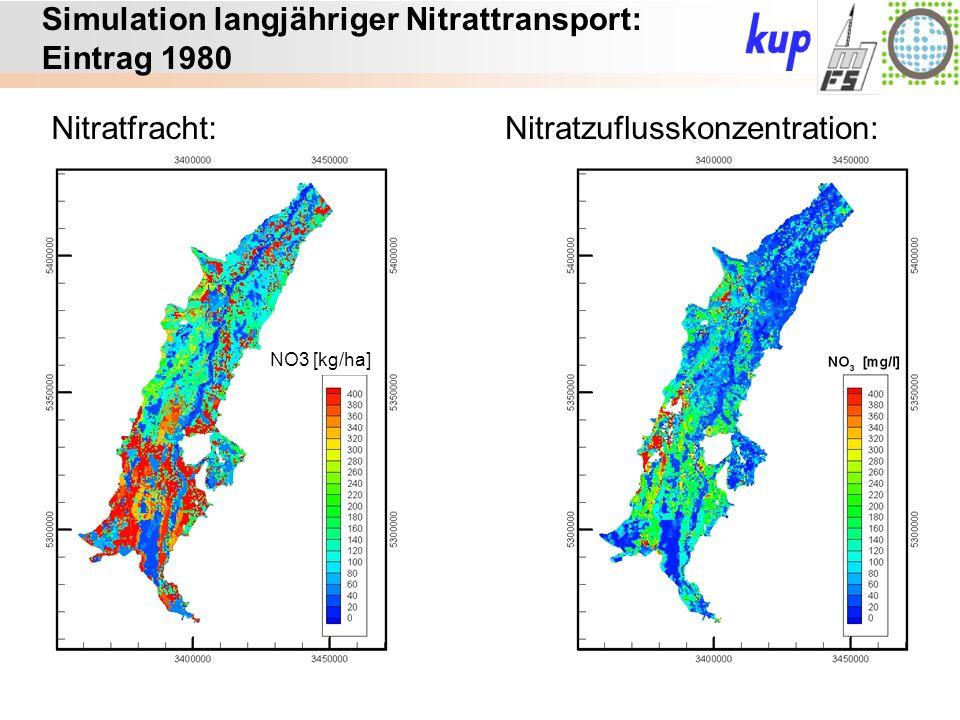 Untersuchungsgebiet: Simulation langjähriger Nitrattransport: Eintrag 1980 Nitratfracht:Nitratzuflusskonzentration: NO3 [kg/ha]
