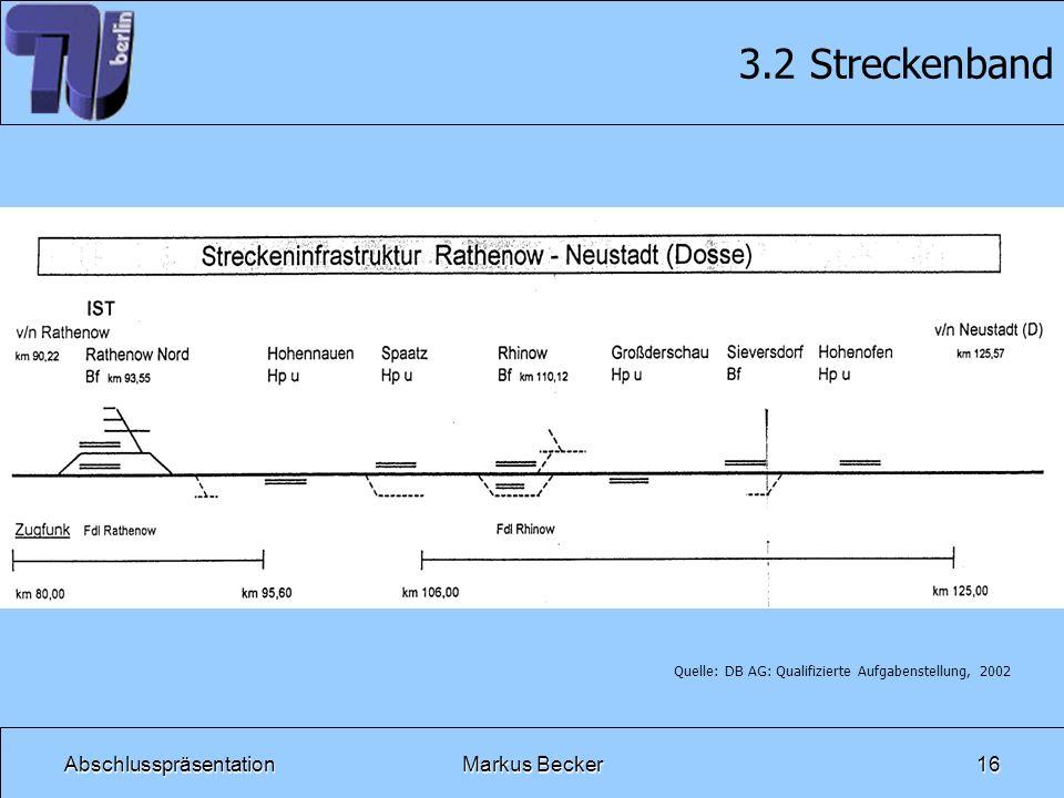 AbschlusspräsentationMarkus Becker16 3.2 Streckenband Quelle: DB AG: Qualifizierte Aufgabenstellung, 2002