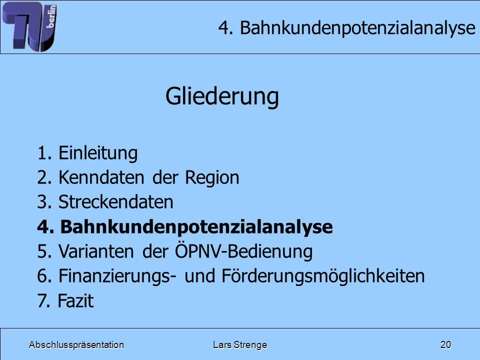 AbschlusspräsentationLars Strenge20 4. Bahnkundenpotenzialanalyse Gliederung 1. Einleitung 2. Kenndaten der Region 3. Streckendaten 4. Bahnkundenpoten