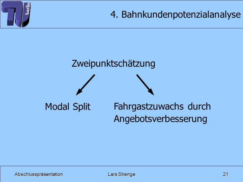 AbschlusspräsentationLars Strenge21 4. Bahnkundenpotenzialanalyse Zweipunktschätzung Modal Split Fahrgastzuwachs durch Angebotsverbesserung