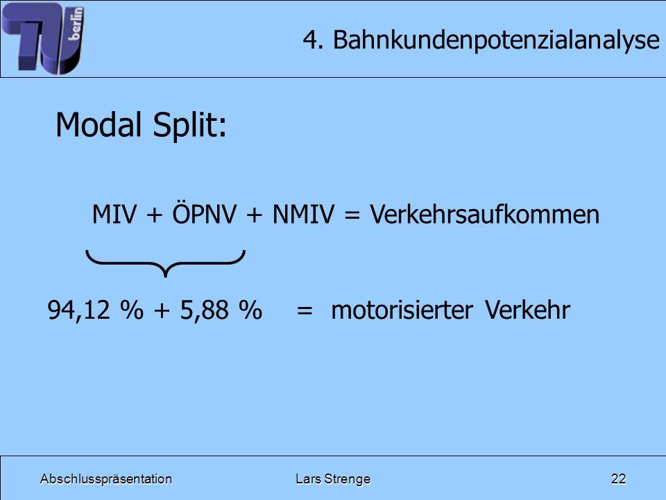 AbschlusspräsentationLars Strenge22 4. Bahnkundenpotenzialanalyse MIV + ÖPNV + NMIV = Verkehrsaufkommen 94,12 % + 5,88 % = motorisierter Verkehr Modal