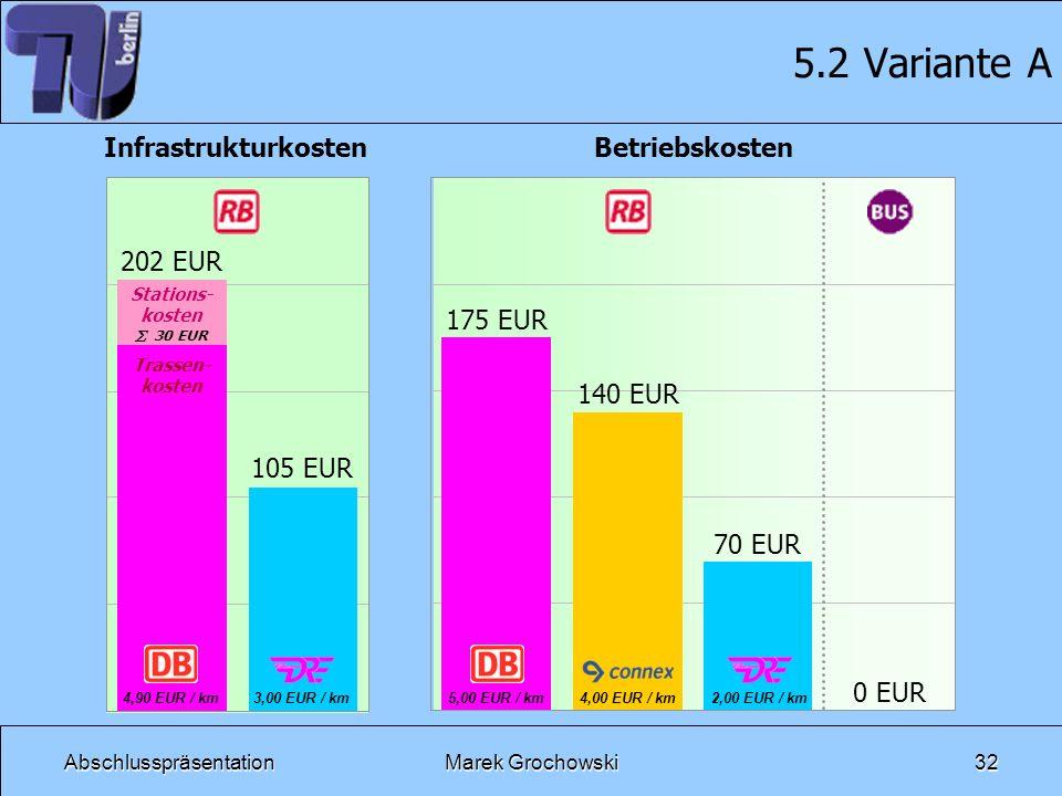 AbschlusspräsentationMarek Grochowski32 5.2 Variante A Stations- kosten Trassen- kosten InfrastrukturkostenBetriebskosten 202 EUR 105 EUR 175 EUR 140
