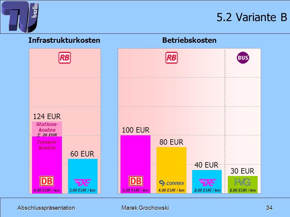 AbschlusspräsentationMarek Grochowski34 5.2 Variante B 4,90 EUR / km Stations- kosten 3,00 EUR / km Trassen- kosten 5,00 EUR / km4,00 EUR / km2,00 EUR