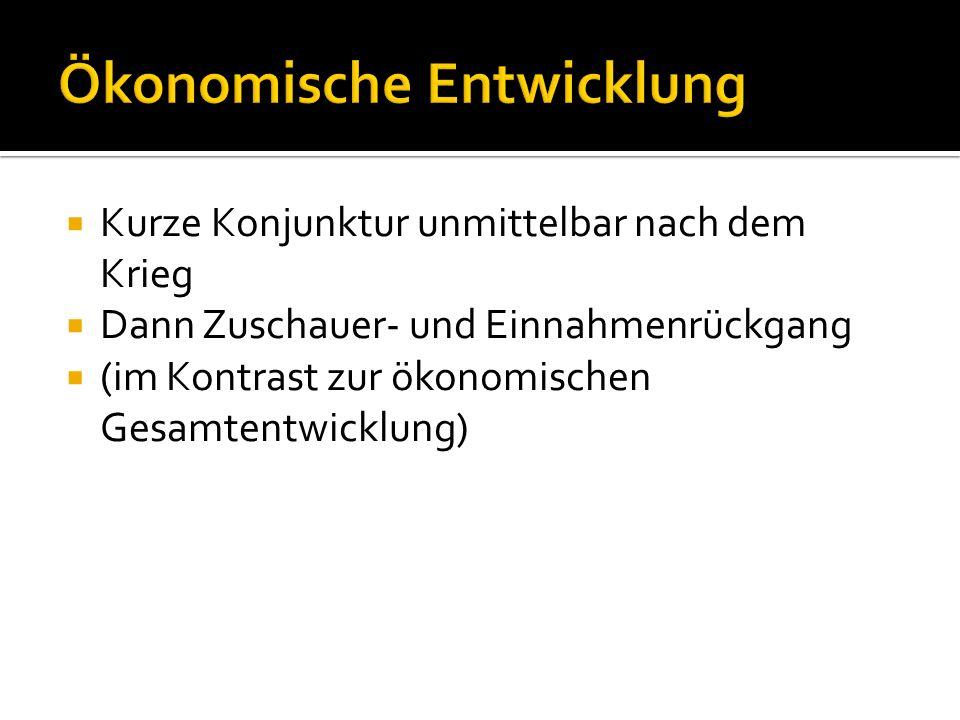 Kurze Konjunktur unmittelbar nach dem Krieg Dann Zuschauer- und Einnahmenrückgang (im Kontrast zur ökonomischen Gesamtentwicklung)