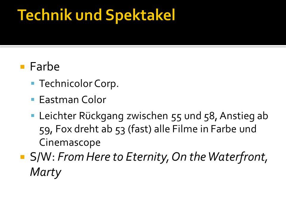 Farbe Technicolor Corp.