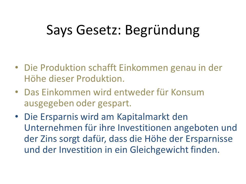 Says Gesetz: Begründung Die Produktion schafft Einkommen genau in der Höhe dieser Produktion. Das Einkommen wird entweder für Konsum ausgegeben oder g