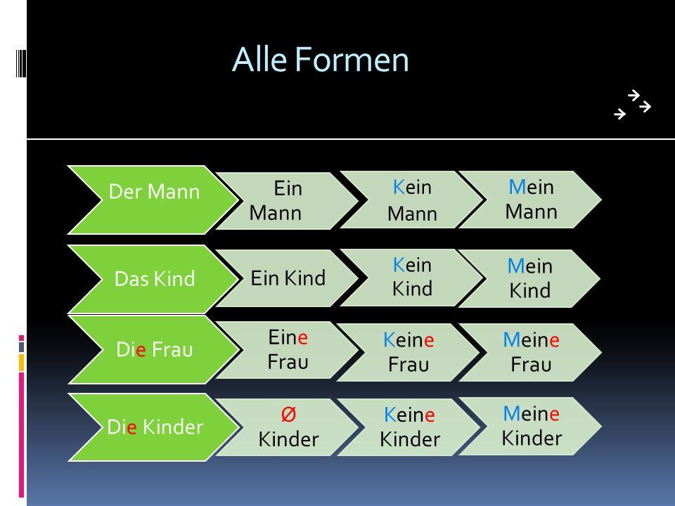 Indefinitartikel Plural : Ø Das Deutsche hat keinen Indefinitartikel im Plural Ich sehe die Leute.