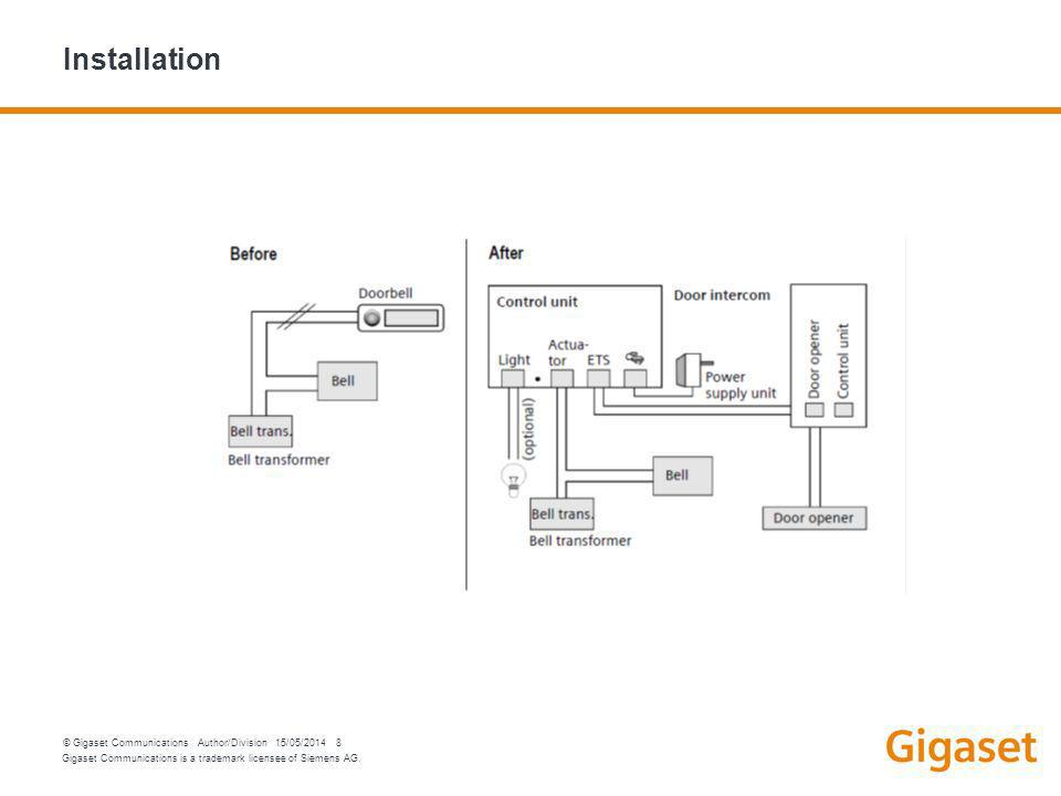Gigaset Communications is a trademark licensee of Siemens AG.