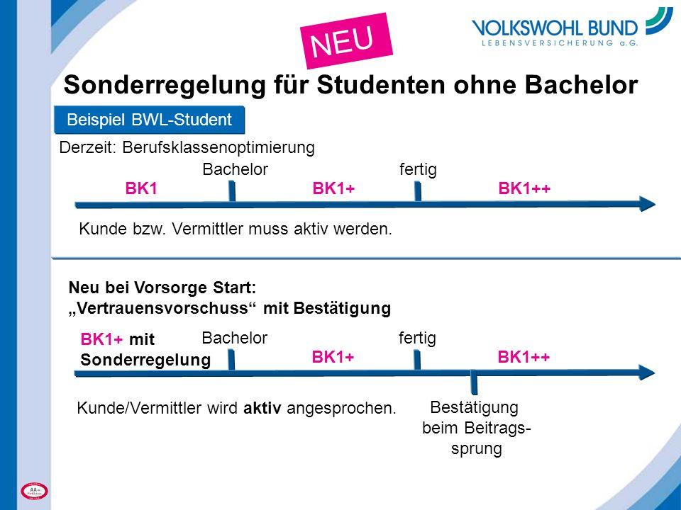 Beispiel BWL-Student Bachelorfertig BK1BK1+BK1++ Kunde bzw. Vermittler muss aktiv werden. Derzeit: Berufsklassenoptimierung fertig Bestätigung beim Be