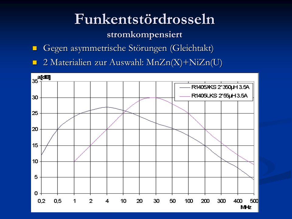 Funkentstördrosseln stromkompensiert Gegen asymmetrische Störungen (Gleichtakt) Gegen asymmetrische Störungen (Gleichtakt) 2 Materialien zur Auswahl: MnZn(X)+NiZn(U) 2 Materialien zur Auswahl: MnZn(X)+NiZn(U)