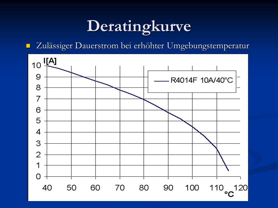 Deratingkurve Zulässiger Dauerstrom bei erhöhter Umgebungstemperatur Zulässiger Dauerstrom bei erhöhter Umgebungstemperatur