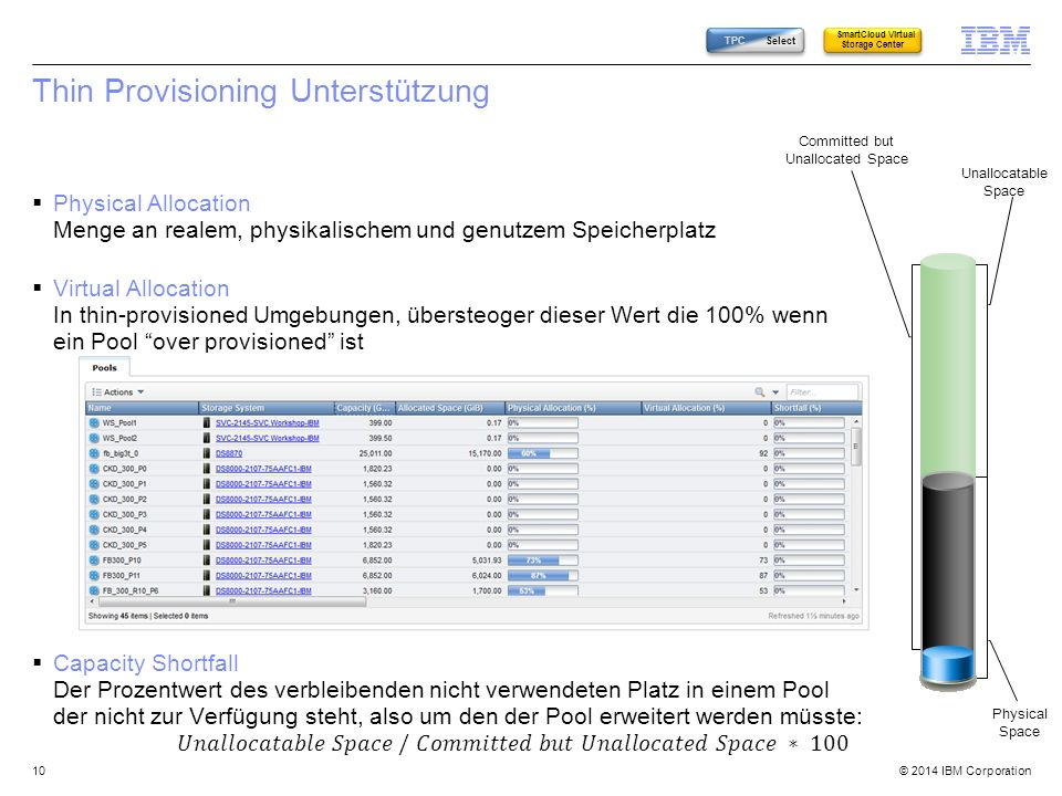 © 2014 IBM Corporation Thin Provisioning Unterstützung 10 Committed but Unallocated Space Unallocatable Space Physical Space TPC Select SmartCloud Vir