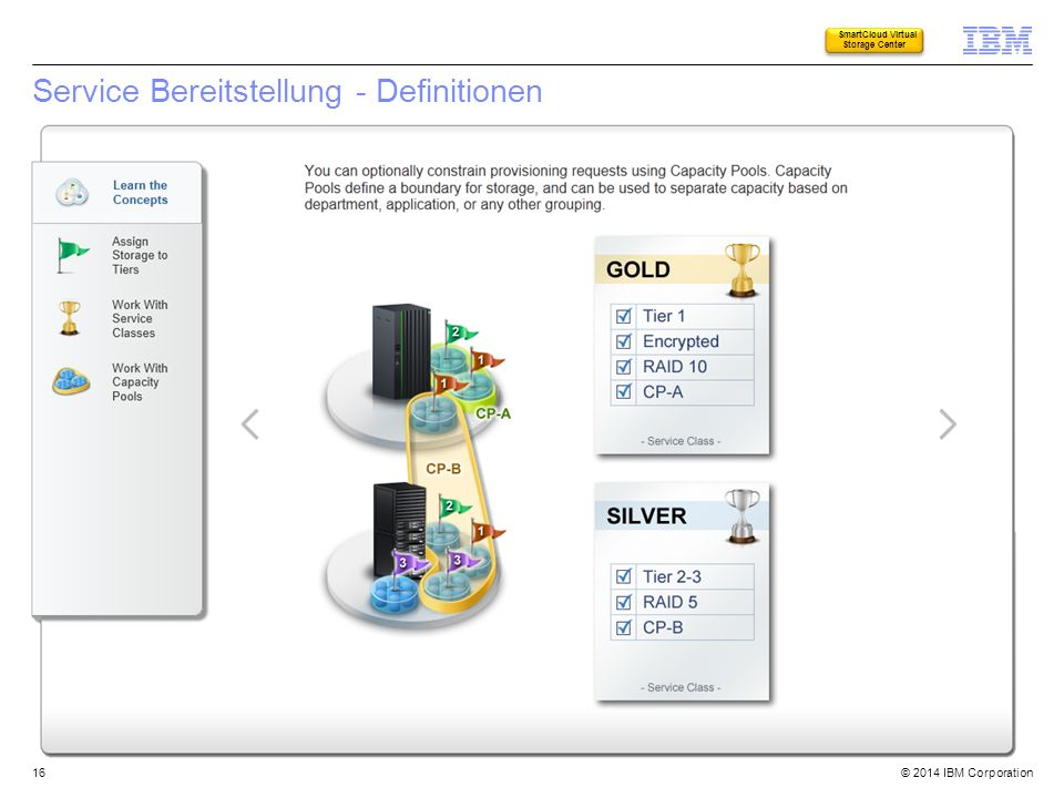 © 2014 IBM Corporation Service Bereitstellung - Definitionen 16 SmartCloud Virtual Storage Center