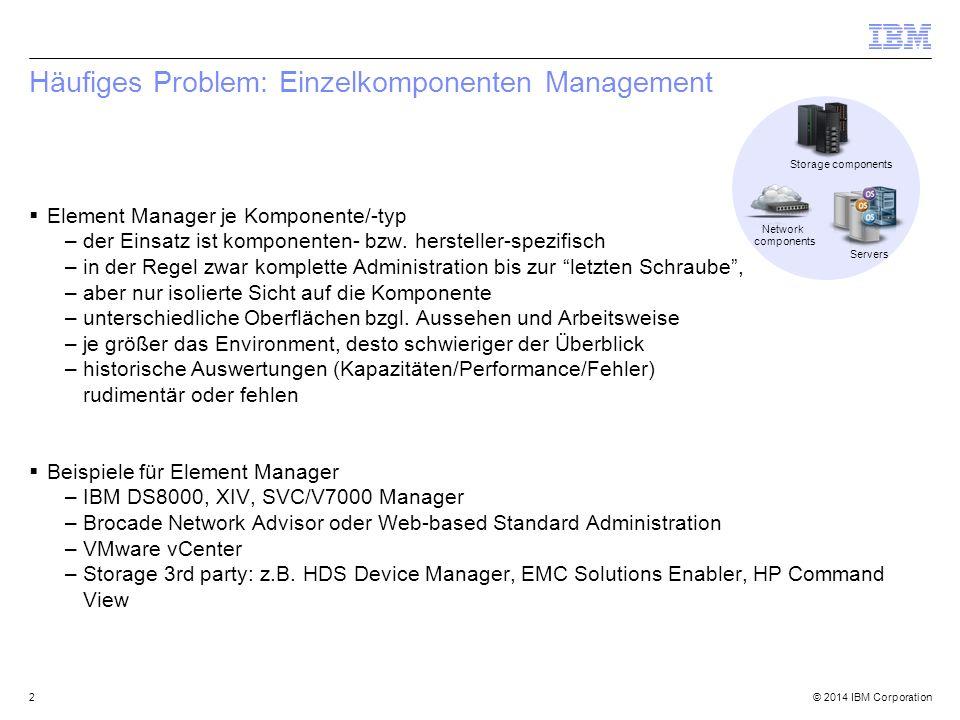 © 2014 IBM Corporation AIX VIOS: Virtual SCSI disk auf einem Virtual I/O Client (LPAR) Kunden wollen das Mapping sehen Es gibt 3 Wege in VIO: 80-90% der Kunden wenden Die meisten verwenden IBM storage Support seit TPC 4.2.1: –SRA kann VIO Client installiert werden –IBM DS8000, SVC, DS3/4/5k 1) 2) –LUN 1:1 mapping –AIX und Linux 2) NPIV nicht official unterstützt, aber funktioniert in diesem Zusammenhang ohne Probleme 13 VIO Server VIO Client hdisk1 Server vSCSI Adapter hdisk1 Client vSCSI Adapter Client vSCSI Adapter virtual target Server vSCSI Adapter VIO Client hdisk1 Client vSCSI Adapter virtual target Server vSCSI Adapter Physical HBA hdisk1 virtual target hdisk3 LV3 LV2 hdisk2 File Storage Subsystem Volume AVolume BVolume C SAN Switch Port TPC Select SmartCloud Virtual Storage Center 1) when using AIX MPIO instead of RDAC 2) depending on testing