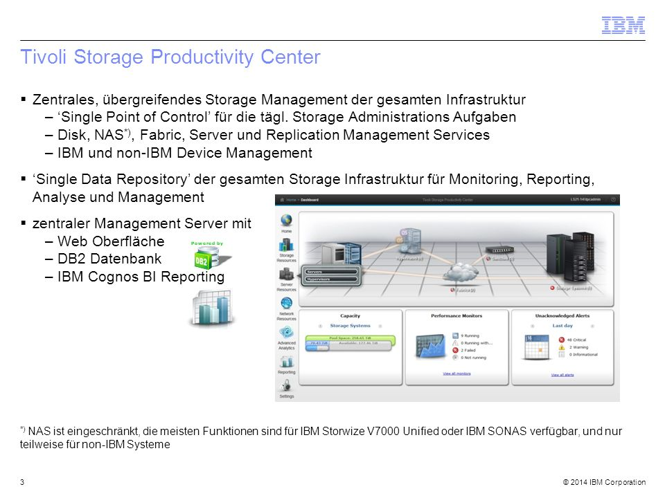 © 2014 IBM Corporation Agentless Server 54 SmartCloud Virtual Storage Center TPC Select Define servers based on: –WWPNs only Can be created from –Storage system host connections –Unknown fabric entities –Discovered servers –Manual –File import Why it matters Think about what you would need do if someone complains about a servers performance or capacity … see next pages Define servers based on: –WWPNs only Can be created from –Storage system host connections –Unknown fabric entities –Discovered servers –Manual –File import Why it matters Think about what you would need do if someone complains about a servers performance or capacity … see next pages