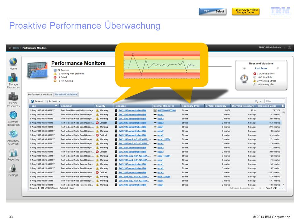 © 2014 IBM Corporation Proaktive Performance Überwachung 33 TPC Select SmartCloud Virtual Storage Center