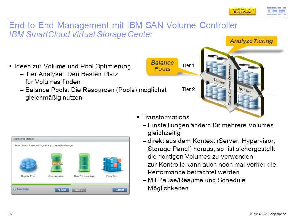 © 2014 IBM Corporation End-to-End Management mit IBM SAN Volume Controller IBM SmartCloud Virtual Storage Center Ideen zur Volume und Pool Optimierung