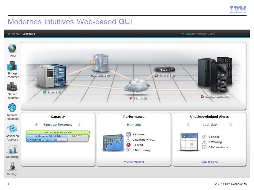 © 2014 IBM Corporation Beispiele: Vergleich von Performance über zwei Zeiträume 65 TPC Select SmartCloud Virtual Storage Center