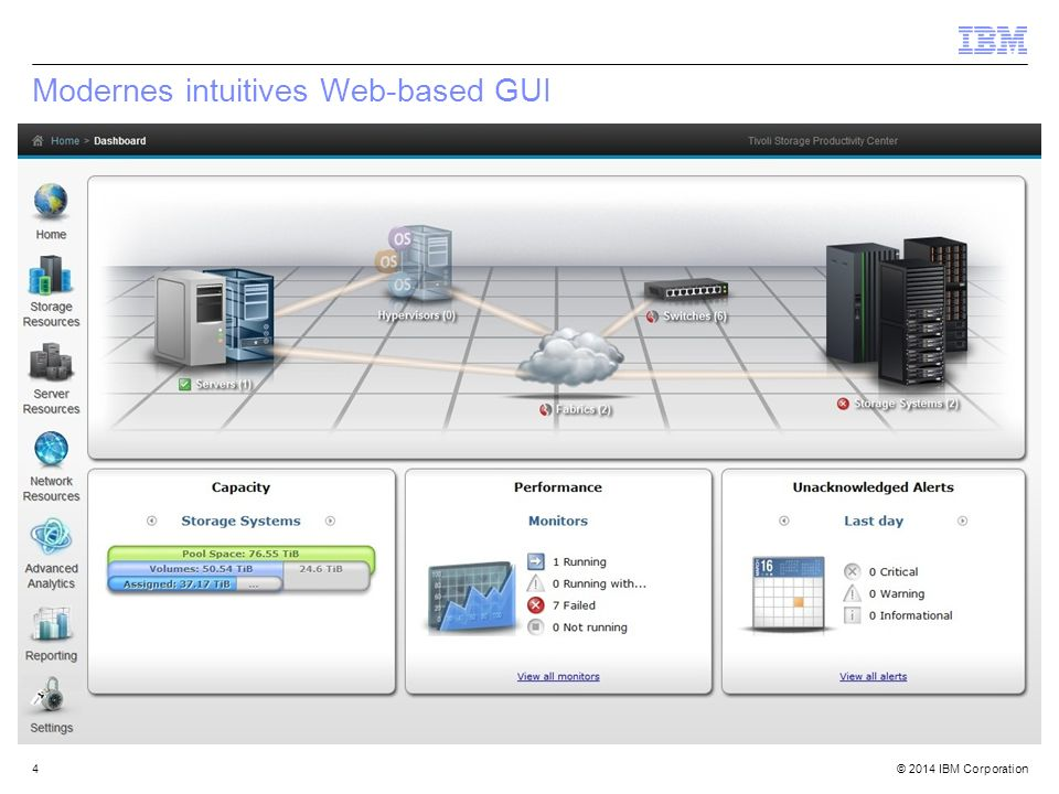 © 2014 IBM Corporation Agentless Server 55 SmartCloud Virtual Storage Center TPC Select