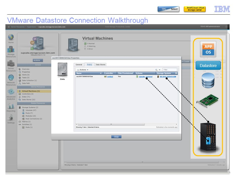 © 2014 IBM Corporation47 VMware Datastore Connection Walkthrough Datastore TPC Select SmartCloud Virtual Storage Center