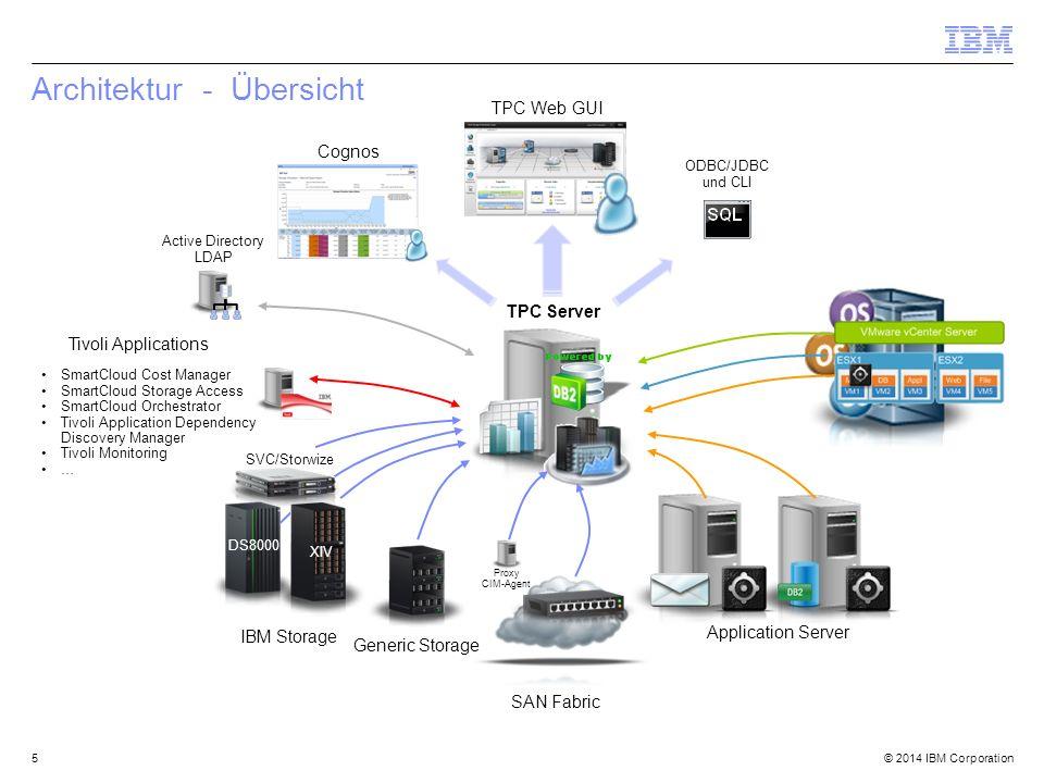 © 2014 IBM Corporation Agentless Server 56 SmartCloud Virtual Storage Center TPC Select