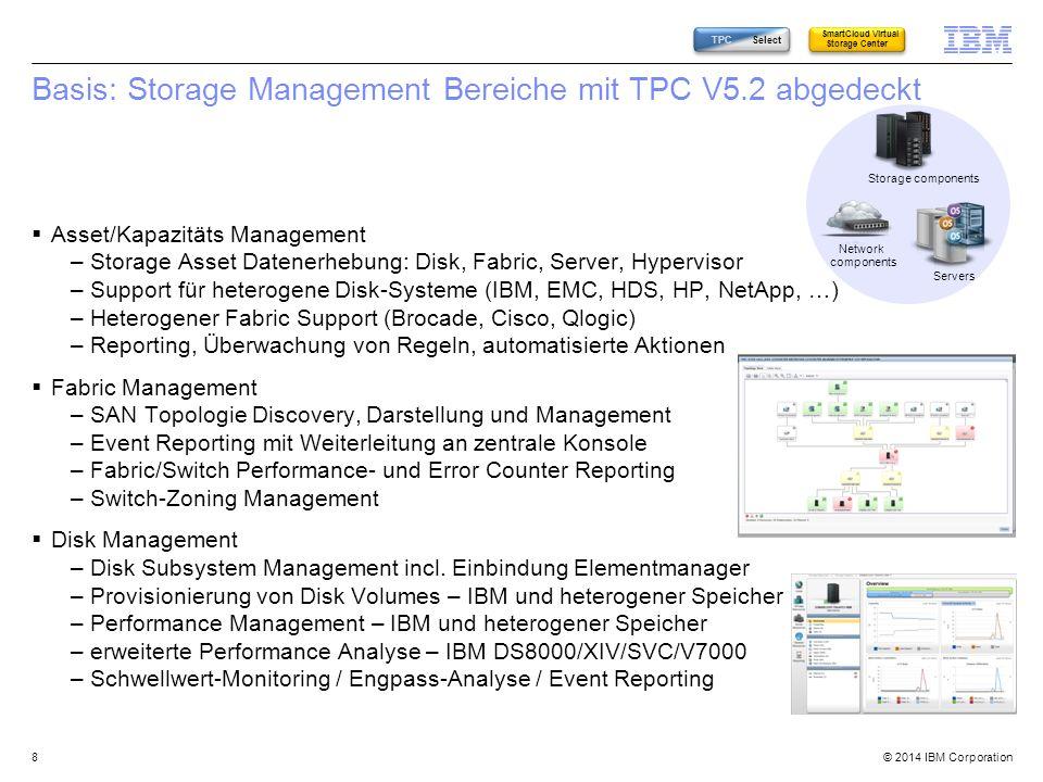 © 2014 IBM Corporation Storage Provisioning aus VMware heraus 49 Aufruf der TPC Funktionen zu Provisionierung im Vmware vCenter Web Client 1.vSphere Web Client starten 2. Hosts and Clusters aus dem Inventar auswählen 3.Hypervisor auswählen, der neuen Speicher erhalten soll 4. Actions Menü aufrufen.