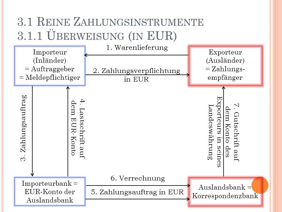 3.1 R EINE Z AHLUNGSINSTRUMENTE 3.1.1 Ü BERWEISUNG ( IN EUR) Importeur (Inländer) = Auftraggeber = Meldepflichtiger Exporteur (Ausländer) = Zahlungs-