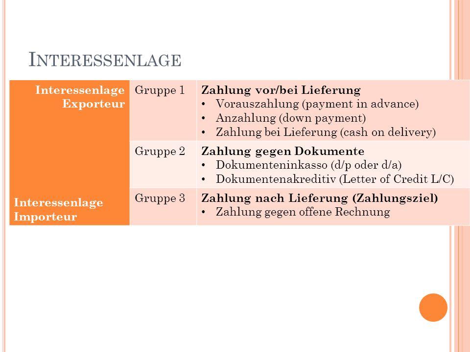 I NTERESSENLAGE Interessenlage Exporteur Interessenlage Importeur Gruppe 1 Zahlung vor/bei Lieferung Vorauszahlung (payment in advance) Anzahlung (dow