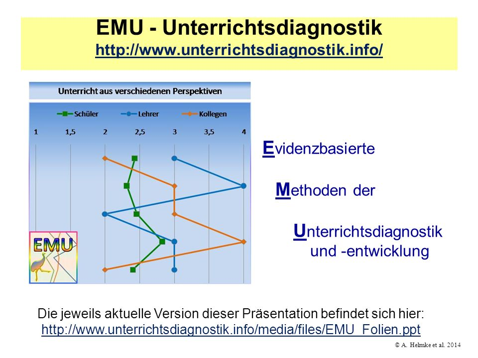 © A.Helmke et al. 2014 Dubs: Wozu Unterrichtsdiagnostik.