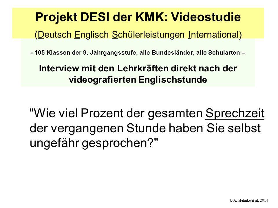 © A. Helmke et al. 2014 - 105 Klassen der 9. Jahrgangsstufe, alle Bundesländer, alle Schularten – Interview mit den Lehrkräften direkt nach der videog