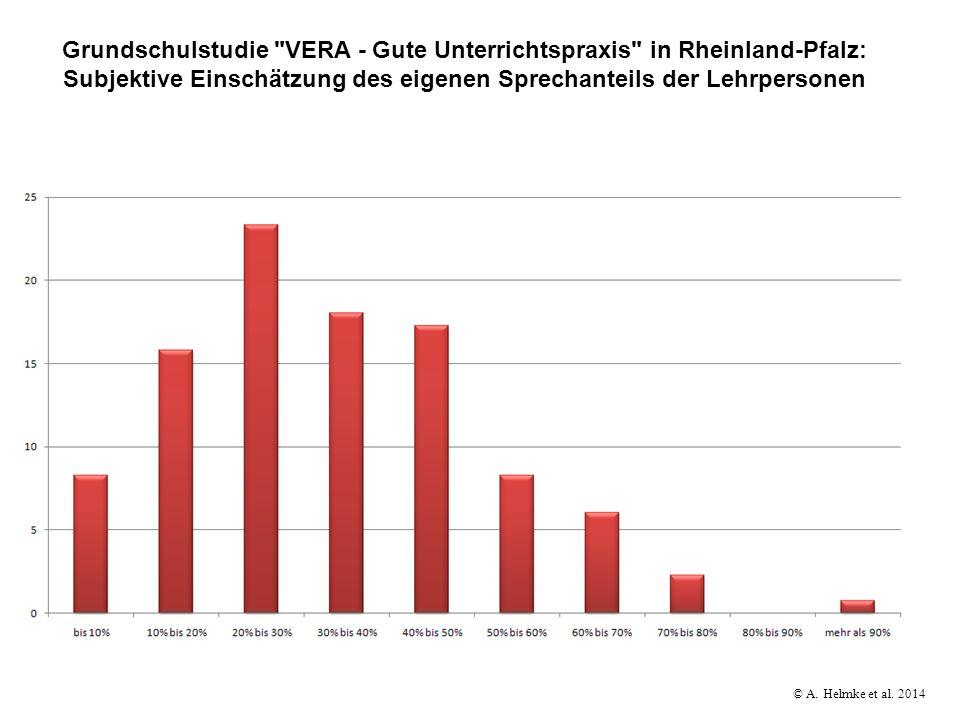 © A. Helmke et al. 2014 Grundschulstudie