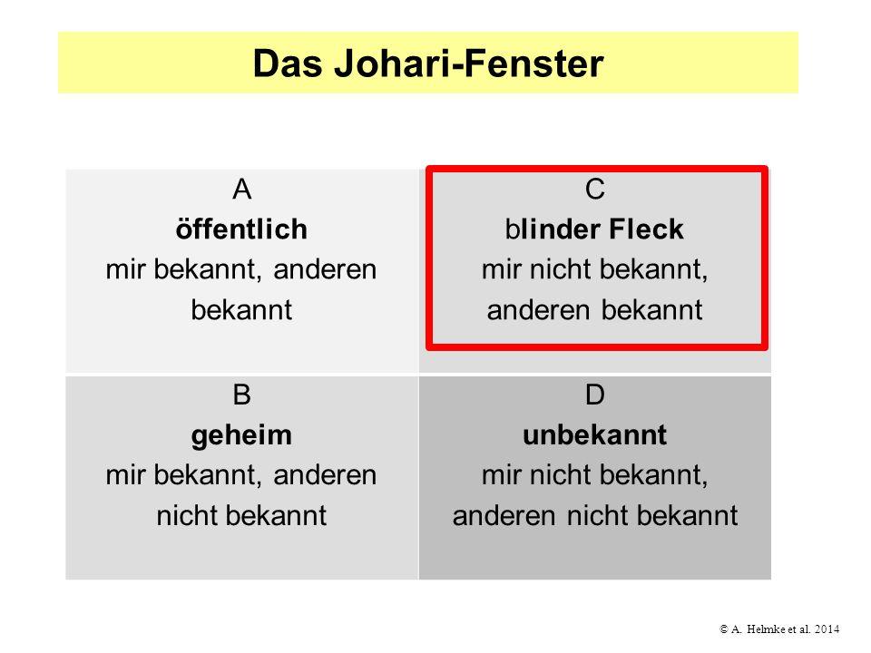 © A. Helmke et al. 2014 Das Johari-Fenster A öffentlich mir bekannt, anderen bekannt C blinder Fleck mir nicht bekannt, anderen bekannt B geheim mir b