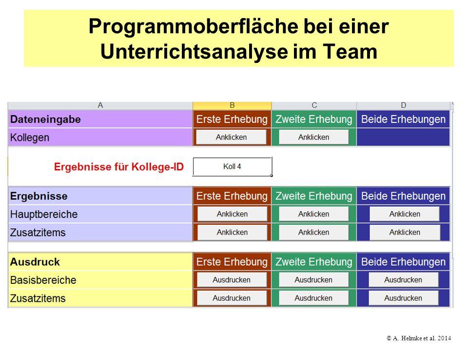 © A. Helmke et al. 2014 Programmoberfläche bei einer Unterrichtsanalyse im Team
