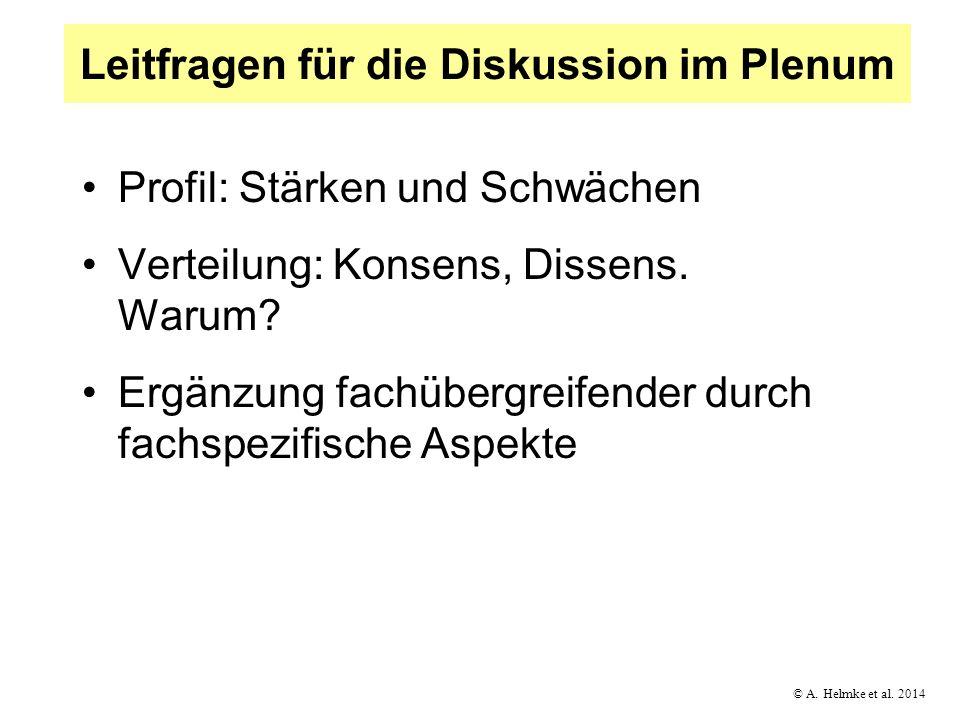 © A. Helmke et al. 2014 Leitfragen für die Diskussion im Plenum Profil: Stärken und Schwächen Verteilung: Konsens, Dissens. Warum? Ergänzung fachüberg