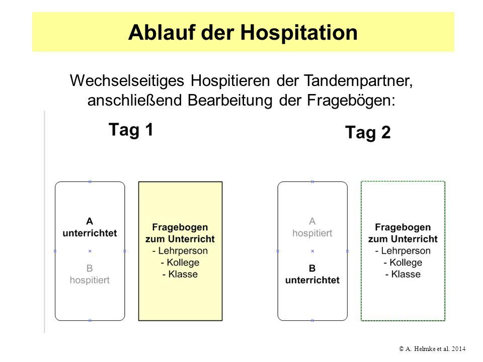 © A. Helmke et al. 2014 Wechselseitiges Hospitieren der Tandempartner, anschließend Bearbeitung der Fragebögen: Ablauf der Hospitation