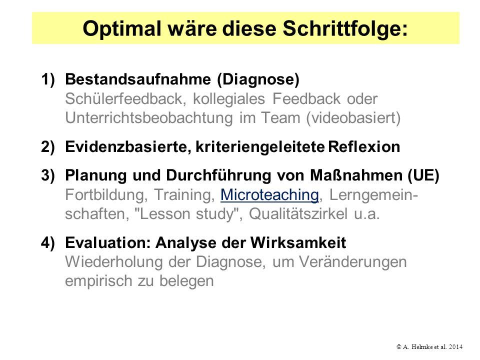 © A. Helmke et al. 2014 Optimal wäre diese Schrittfolge: 1)Bestandsaufnahme (Diagnose) Schülerfeedback, kollegiales Feedback oder Unterrichtsbeobachtu