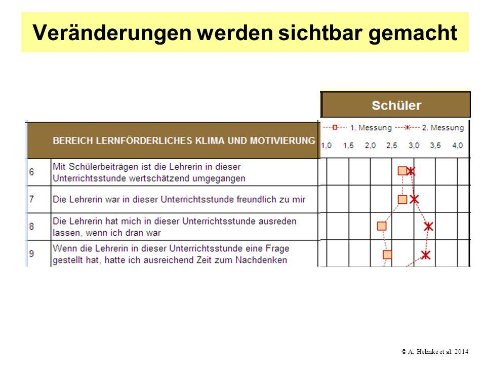 © A. Helmke et al. 2014 Veränderungen werden sichtbar gemacht