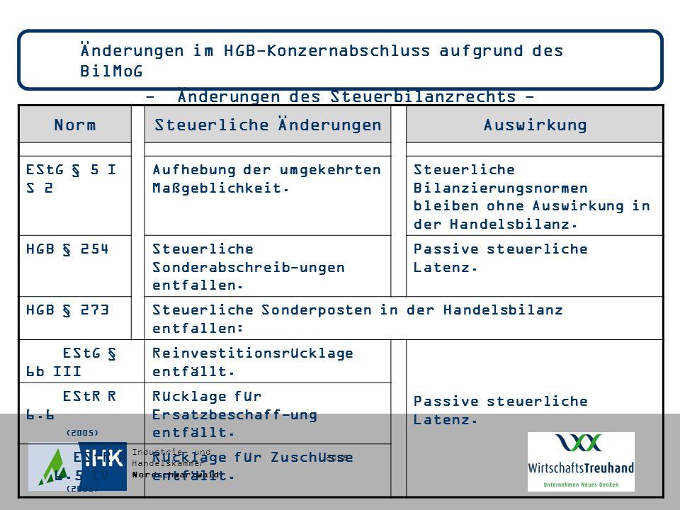 Industrie- und Handelskammer Nordschwarzwald Änderungen im HGB-Konzernabschluss aufgrund des BilMoG - Änderungen des Steuerbilanzrechts - NormSteuerliche ÄnderungenAuswirkung EStG § 5 I S 2 Aufhebung der umgekehrten Maßgeblichkeit.