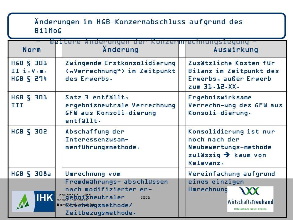 Industrie- und Handelskammer Nordschwarzwald Änderungen im HGB-Konzernabschluss aufgrund des BilMoG - Weitere Änderungen der Konzernrechnungslegung - NormÄnderungAuswirkung HGB § 301 II i.V.m.