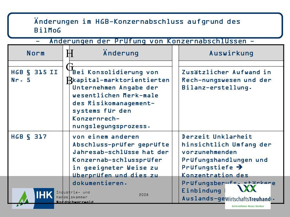 Industrie- und Handelskammer Nordschwarzwald Änderungen im HGB-Konzernabschluss aufgrund des BilMoG - Änderungen der Prüfung von Konzernabschlüssen - Norm HGBHGB ÄnderungAuswirkung HGB § 315 II Nr.