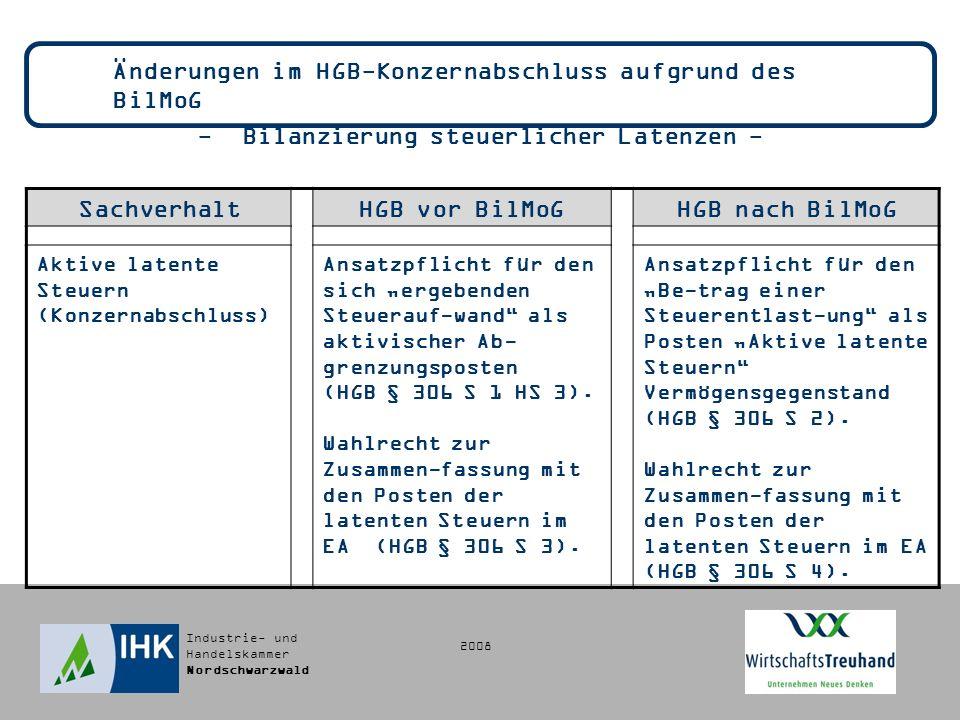 Industrie- und Handelskammer Nordschwarzwald Änderungen im HGB-Konzernabschluss aufgrund des BilMoG - Bilanzierung steuerlicher Latenzen - SachverhaltHGB vor BilMoGHGB nach BilMoG Aktive latente Steuern (Konzernabschluss) Ansatzpflicht für den sich ergebenden Steuerauf-wand als aktivischer Ab- grenzungsposten (HGB § 306 S 1 HS 3).