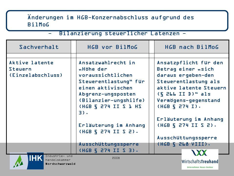 Industrie- und Handelskammer Nordschwarzwald Änderungen im HGB-Konzernabschluss aufgrund des BilMoG - Bilanzierung steuerlicher Latenzen - SachverhaltHGB vor BilMoGHGB nach BilMoG Aktive latente Steuern (Einzelabschluss) Ansatzwahlrecht in Höhe der voraussichtlichen Steuerentlastung für einen aktivischen Abgrenz-ungsposten (Bilanzier-ungshilfe) (HGB § 274 II S 1 HS 3).