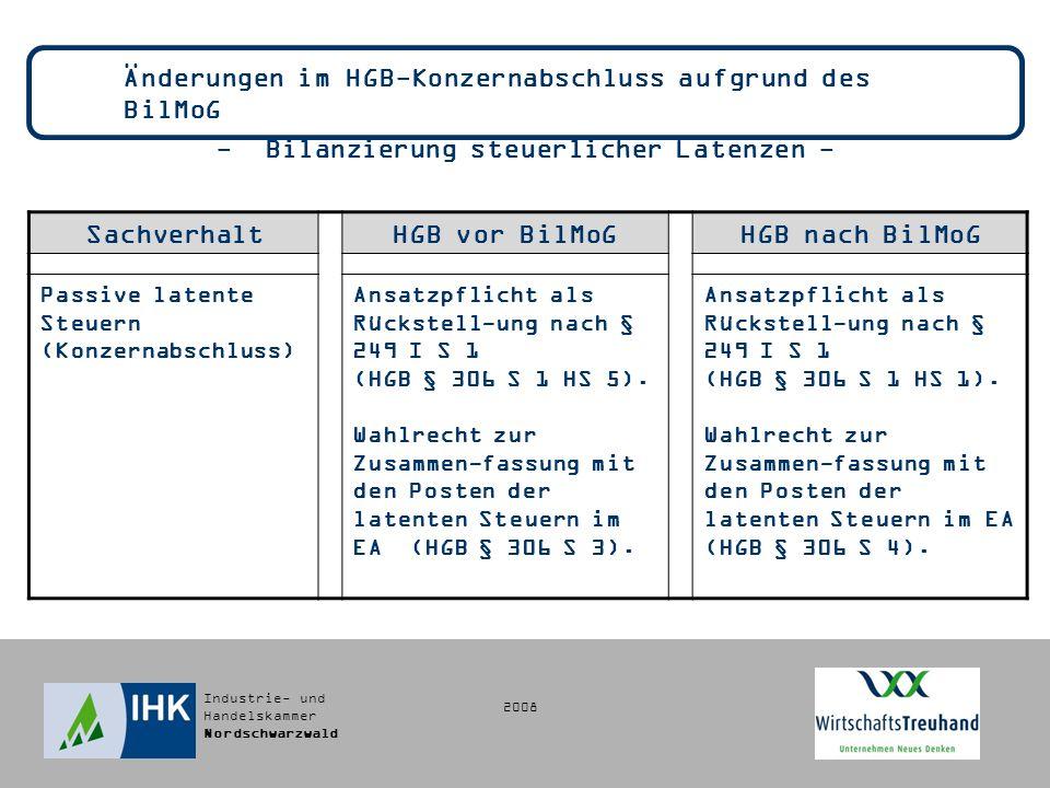 Industrie- und Handelskammer Nordschwarzwald Änderungen im HGB-Konzernabschluss aufgrund des BilMoG - Bilanzierung steuerlicher Latenzen - SachverhaltHGB vor BilMoGHGB nach BilMoG Passive latente Steuern (Konzernabschluss) Ansatzpflicht als Rückstell-ung nach § 249 I S 1 (HGB § 306 S 1 HS 5).